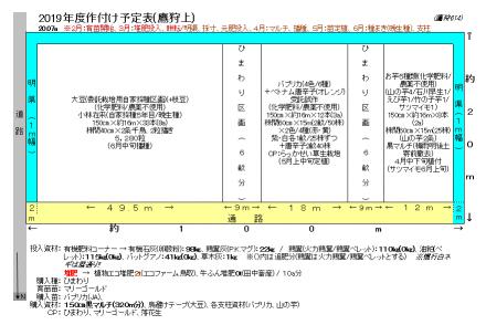 Takagariue2019